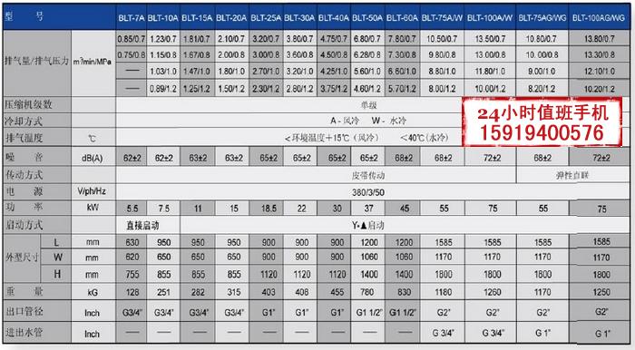 博莱特螺杆式bet356提款不能取消吗_bet356中文版_bet356提现时间规格参数